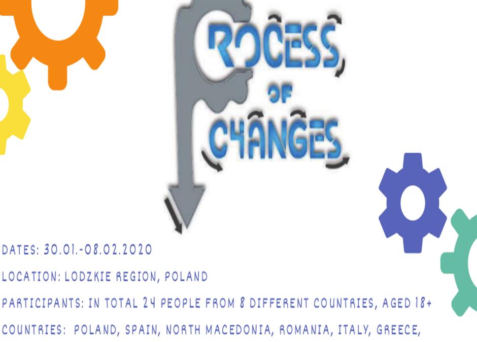 Process of Change: Training Course sulla gestione delle dinamiche di gruppo. 30.1.2020 – 8.2.2020 a Lodz (Polonia)